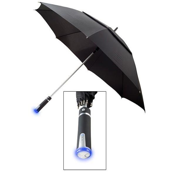Дизайн гаджетов: зонтик